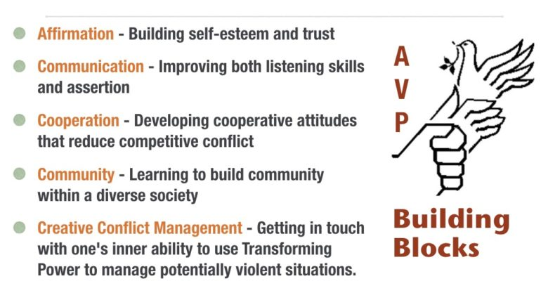 Slide showing 5 building blocks for AVP. Affirmation, Communication, Cooperation, Community, and Creative Conflict Management.